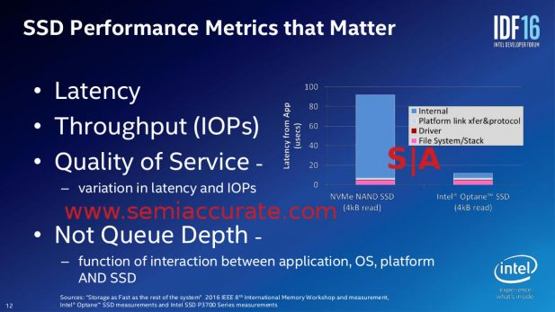 Intel IDF 2016 Xpoint latency detail