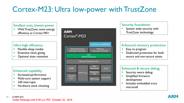 arm-cortex-m23-core