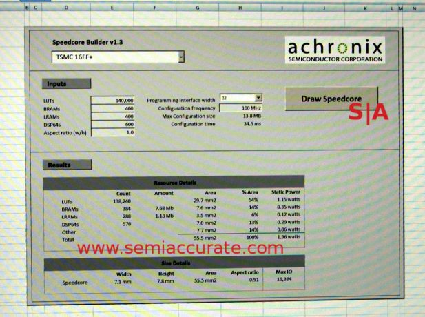 Achronix Speedcore IP generator