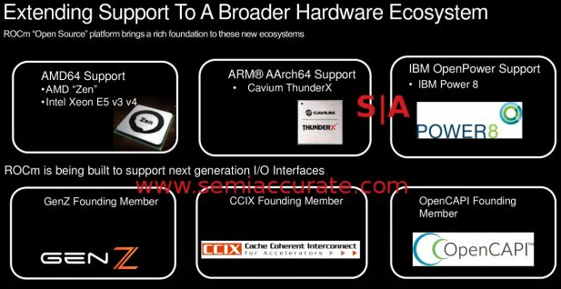 AMD ROCm hardware support