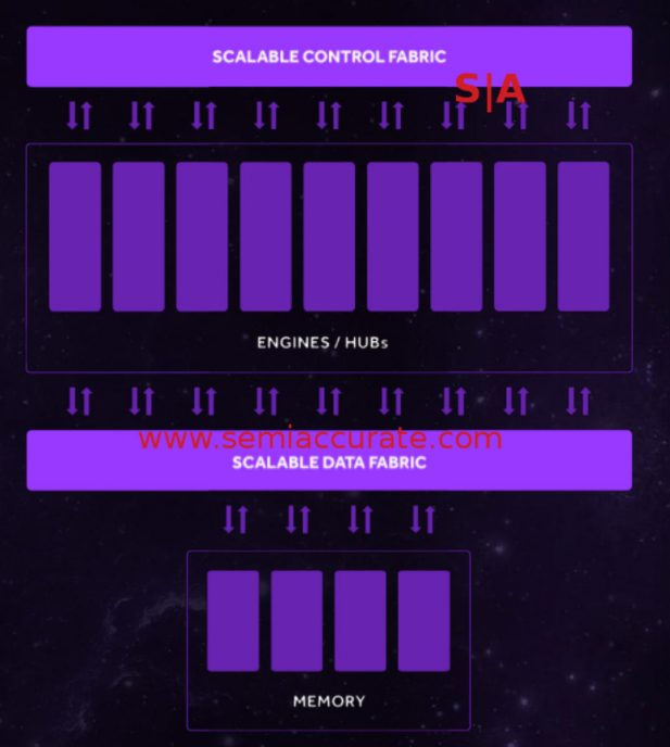 AMD Infinity Fabric diagram