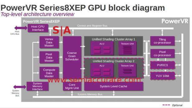 Series 8XEP block diagram