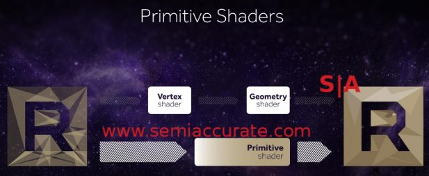 AMD Vega primitive shader