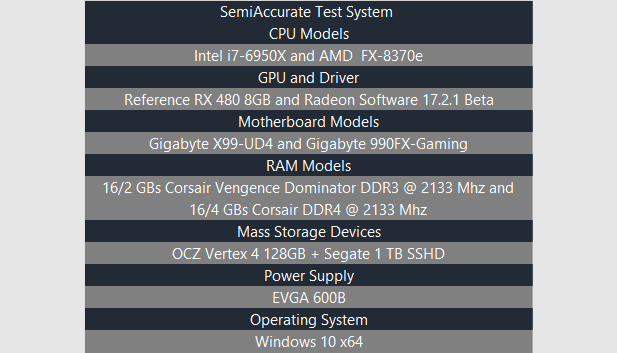 8370e 6950x test system