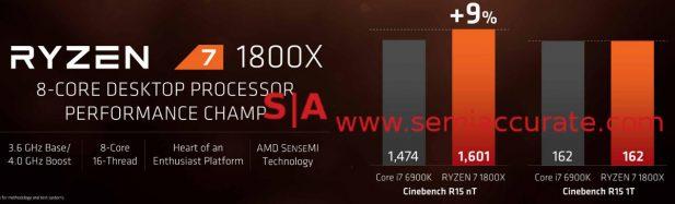 Ryzen 1800X vs i7 6900K