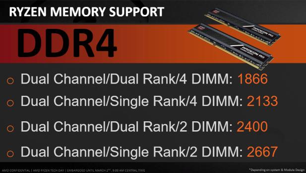 AMD Ryzen DDR4