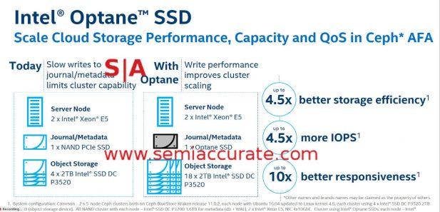 Intel pulled Ceph slide