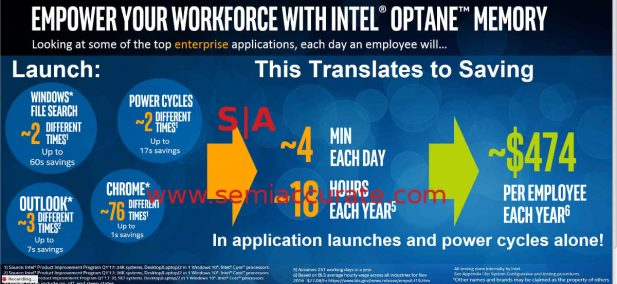 Intel Xpoint value and savings slide