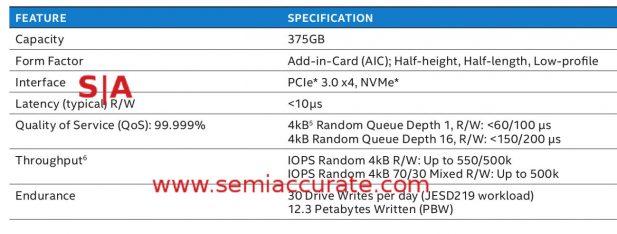 Intel P4800X specs from press deck