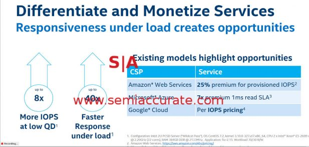 Intel pulled Xpoint monetize slide