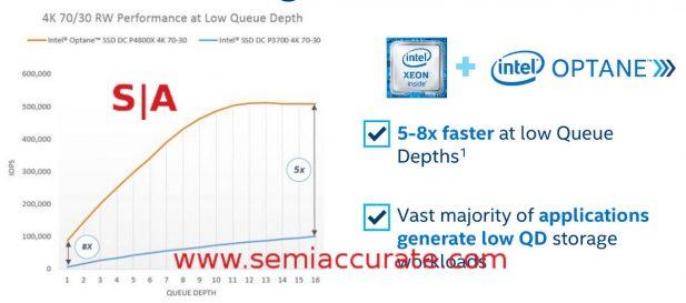 P4800X vs P3700 at low queue depths