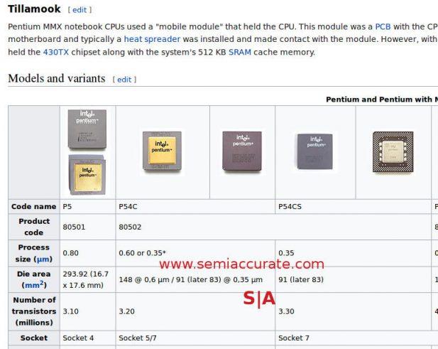P54C Pentium revisions from Widipedia