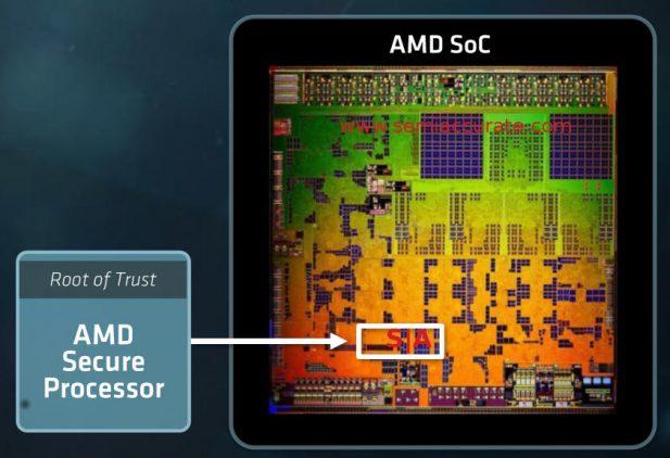 AMD PSP die shot