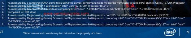 Intel 8th Gen gaming footnotes
