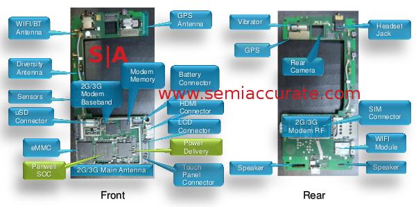 Intel Medfield board diagram