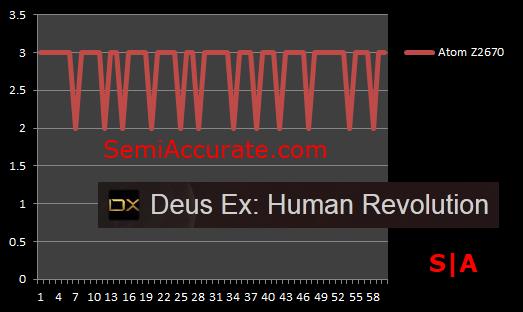 DXHR FPS