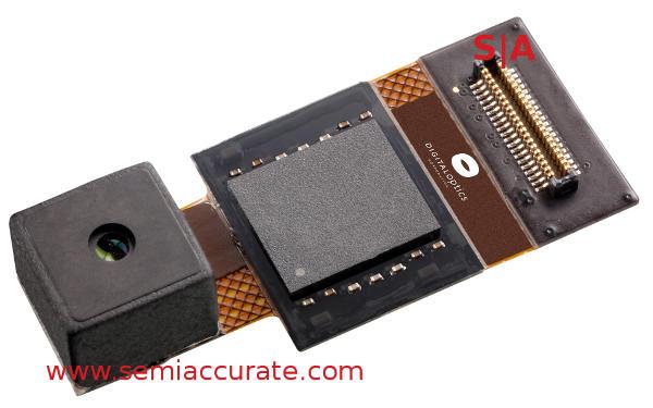 DigitalOptics camera module