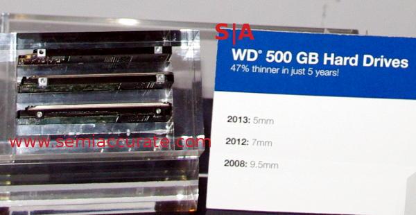 Western Digital thining 500GB HDD display