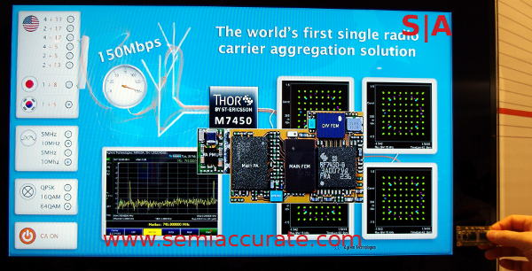 ST-Ericsson single chip carrier aggregation demo