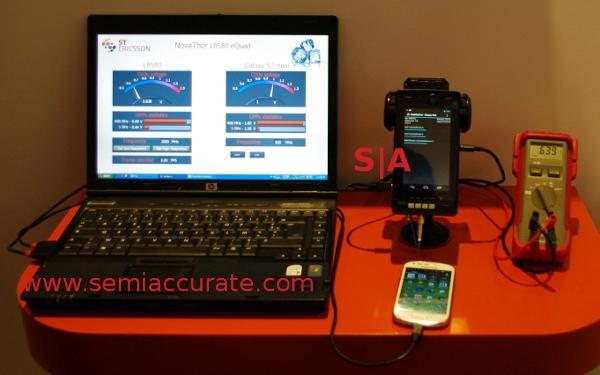 ST-Ericsson VOLTE calling demo