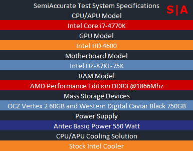 Test System Specifications Haswell