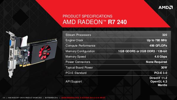 AMD's R7 240 GPU specs