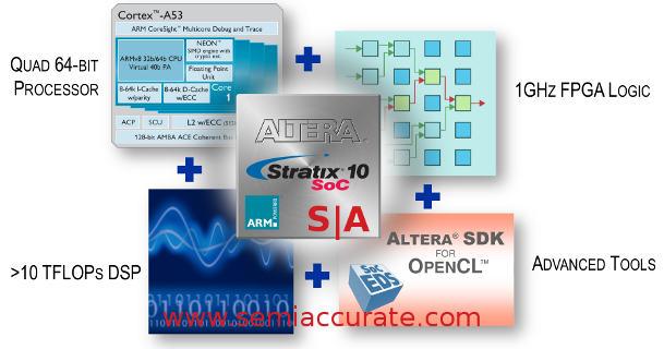 Altera Stratix 10 details