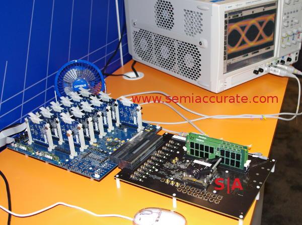 Rambus R+ Technologies on DDR4 demo