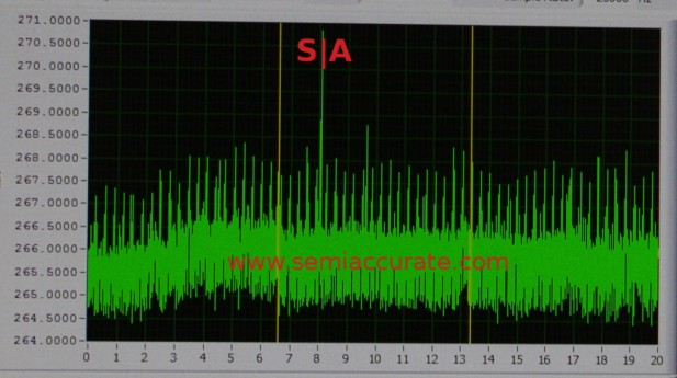 Samsung modem power draw graph