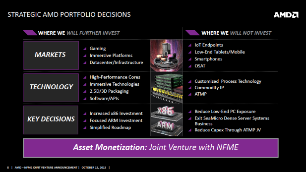 AMD JV Investment Priorities
