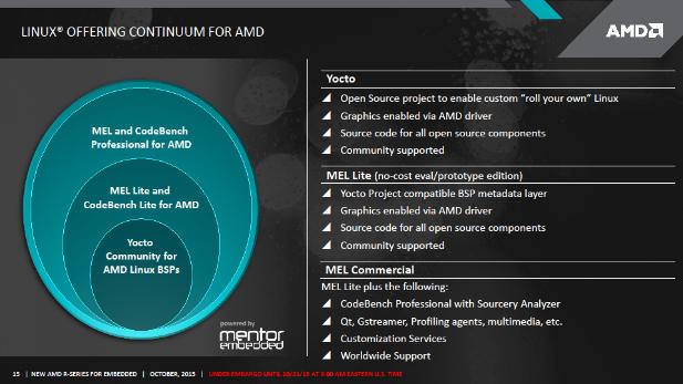 AMD Merlin Falcon Development