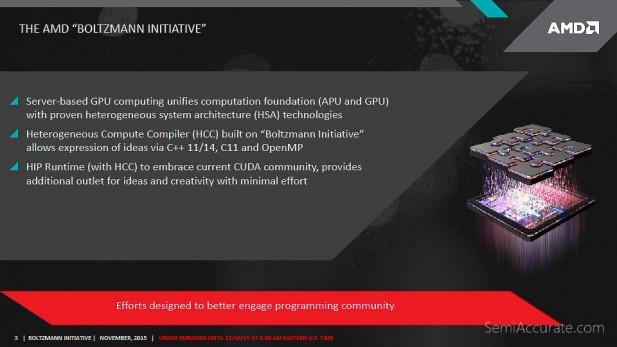 AMD HPC Init